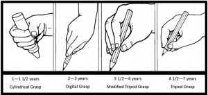 Hold your pencil like this
